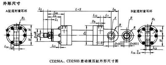 cd/cg型液压缸图片